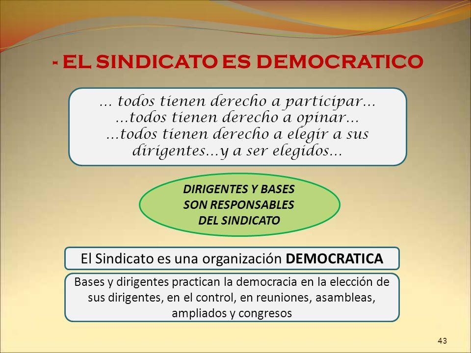 DIRIGENTES Y BASES SON RESPONSABLES DEL SINDICATO