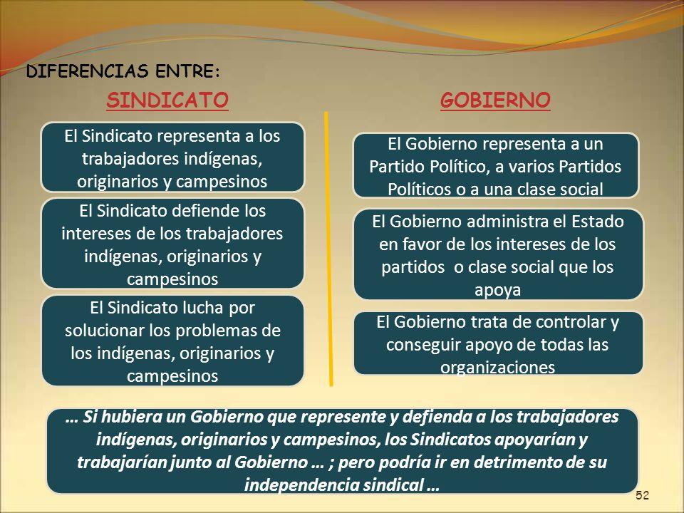 DIFERENCIAS ENTRE:SINDICATO. GOBIERNO. El Sindicato representa a los trabajadores indígenas, originarios y campesinos.