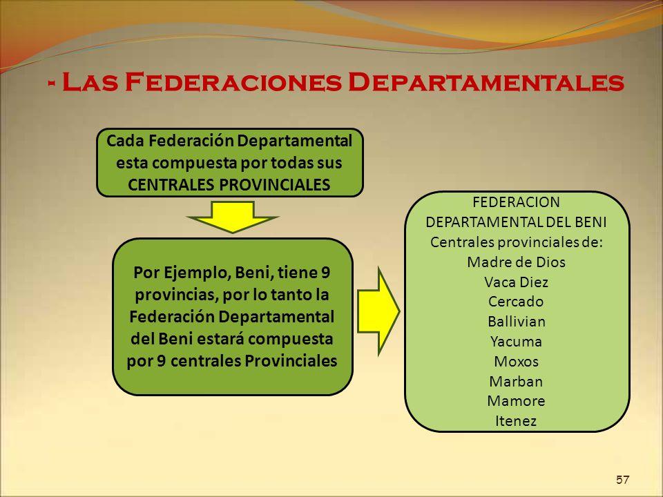 - Las Federaciones Departamentales
