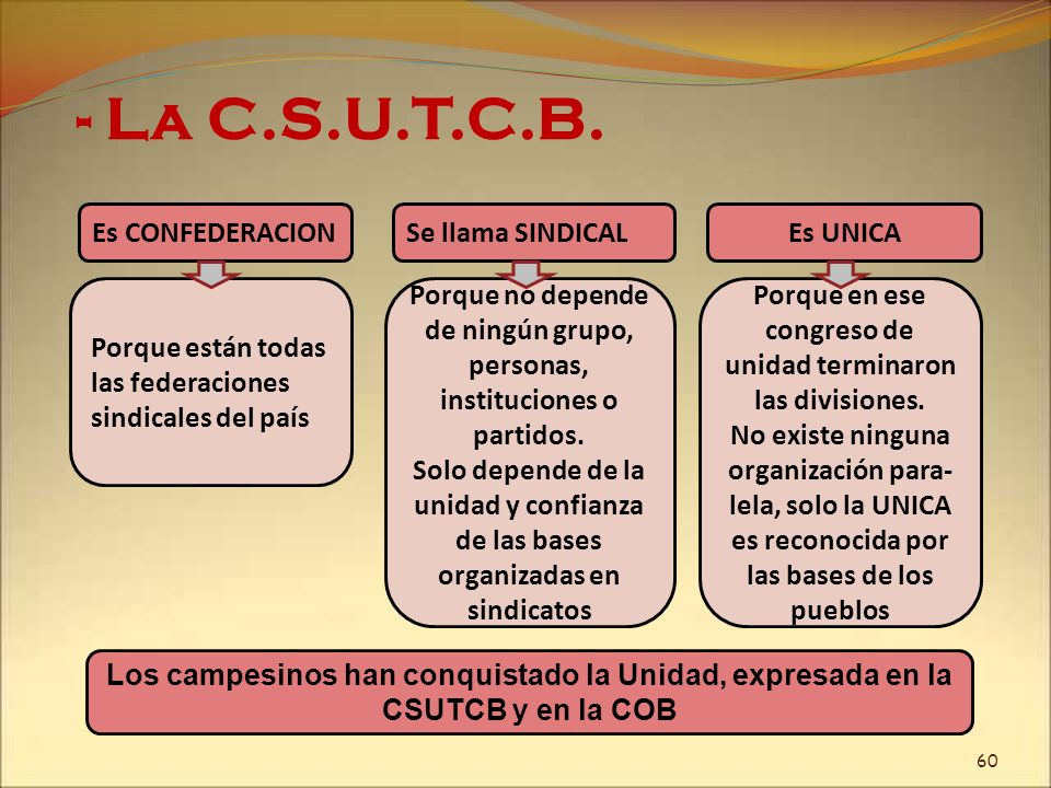 - La C.S.U.T.C.B. Es CONFEDERACION Se llama SINDICAL Es UNICA