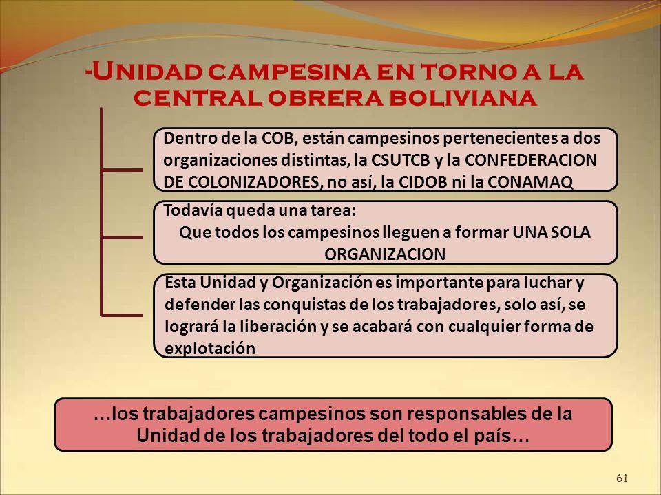 Unidad campesina en torno a la central obrera boliviana