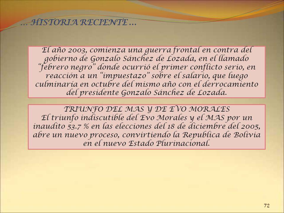 TRIUNFO DEL MAS Y DE EVO MORALES