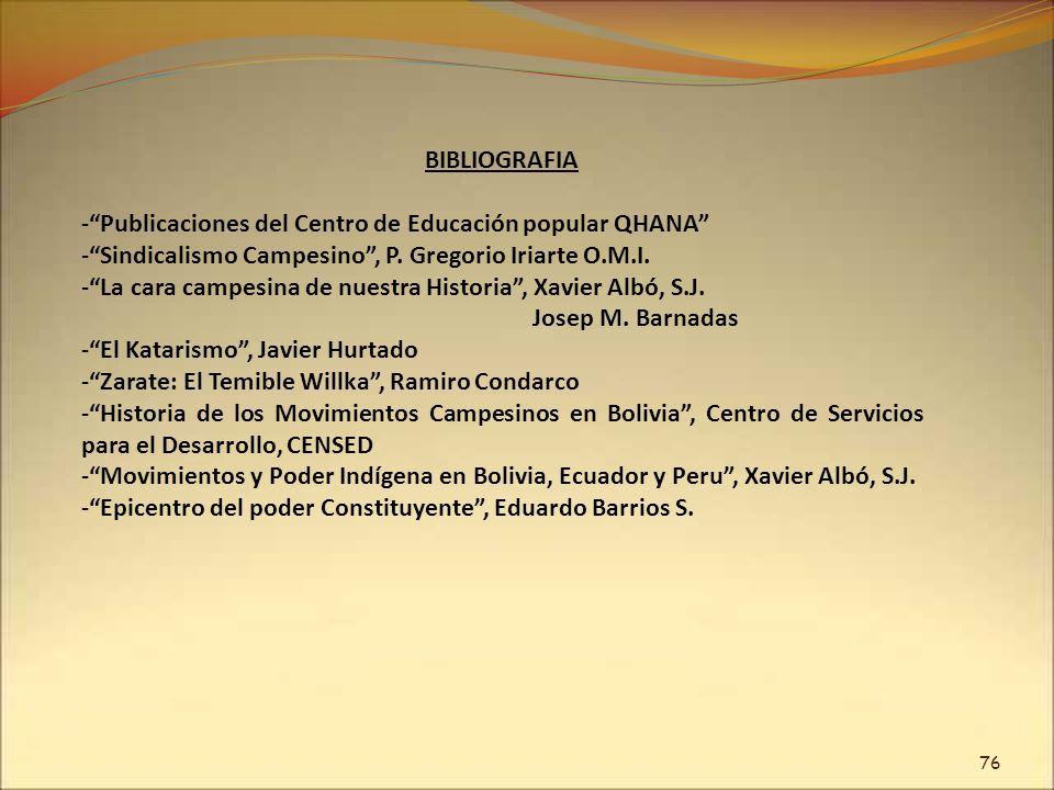BIBLIOGRAFIA Publicaciones del Centro de Educación popular QHANA Sindicalismo Campesino , P. Gregorio Iriarte O.M.I.