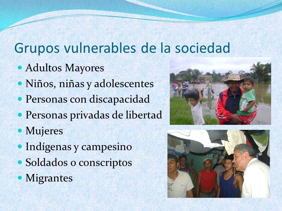 Grupos vulnerables de la sociedad