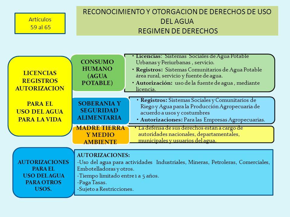 RECONOCIMIENTO Y OTORGACION DE DERECHOS DE USO DEL AGUA REGIMEN DE DERECHOS