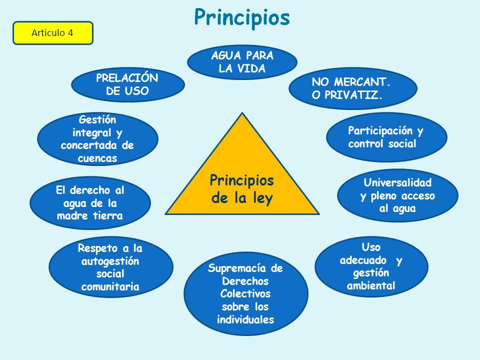 Principios Principios de la ley Articulo 4 AGUA PARA LA VIDA