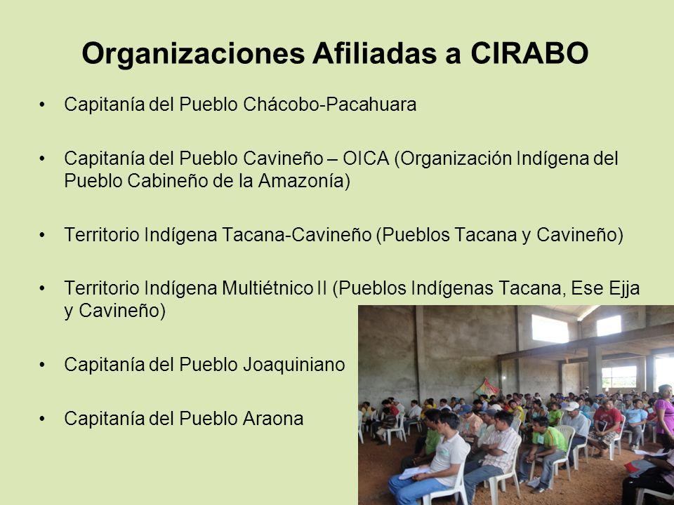 Organizaciones Afiliadas a CIRABO