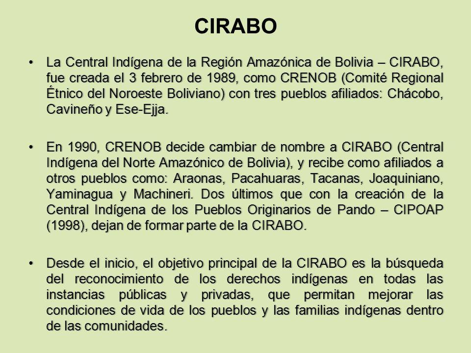 CIRABO