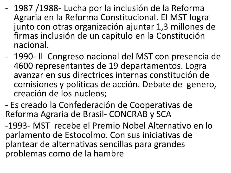 1987 /1988- Lucha por la inclusión de la Reforma Agraria en la Reforma Constitucional. El MST logra junto con otras organización ajuntar 1,3 millones de firmas inclusión de un capitulo en la Constitución nacional.