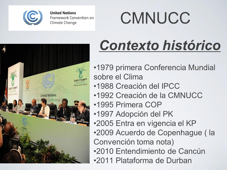 CMNUCC Contexto histórico