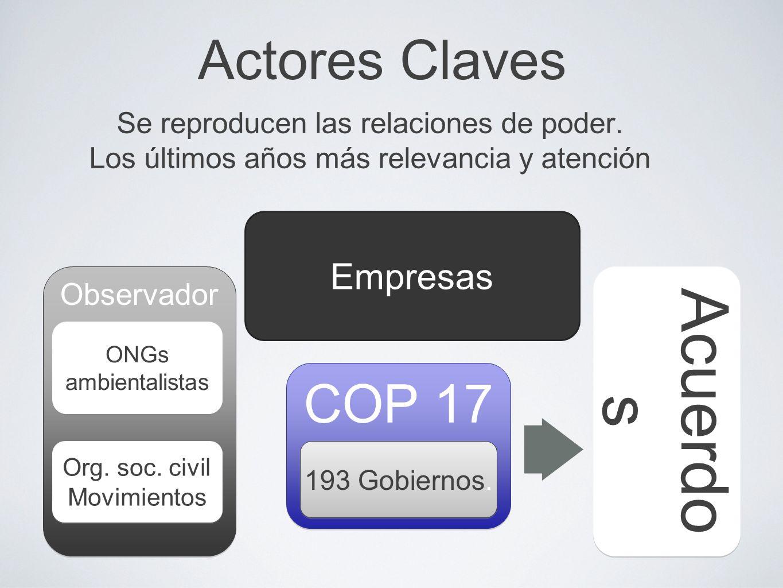 Acuerdos Actores Claves COP 17 Empresas Observadores