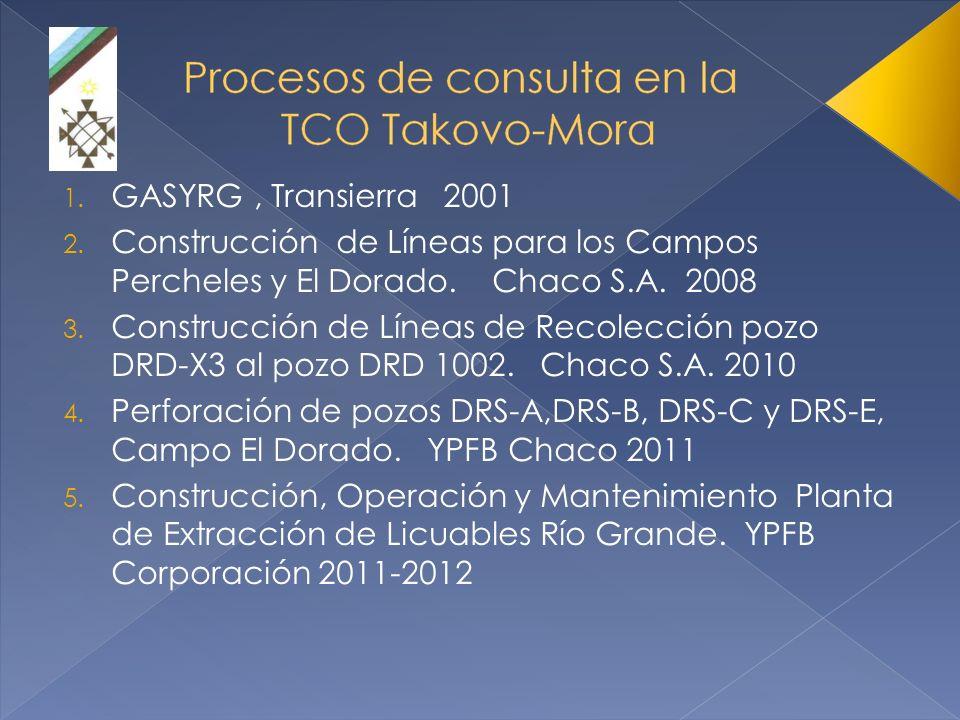 GASYRG , Transierra 2001 Construcción de Líneas para los Campos Percheles y El Dorado. Chaco S.A. 2008.