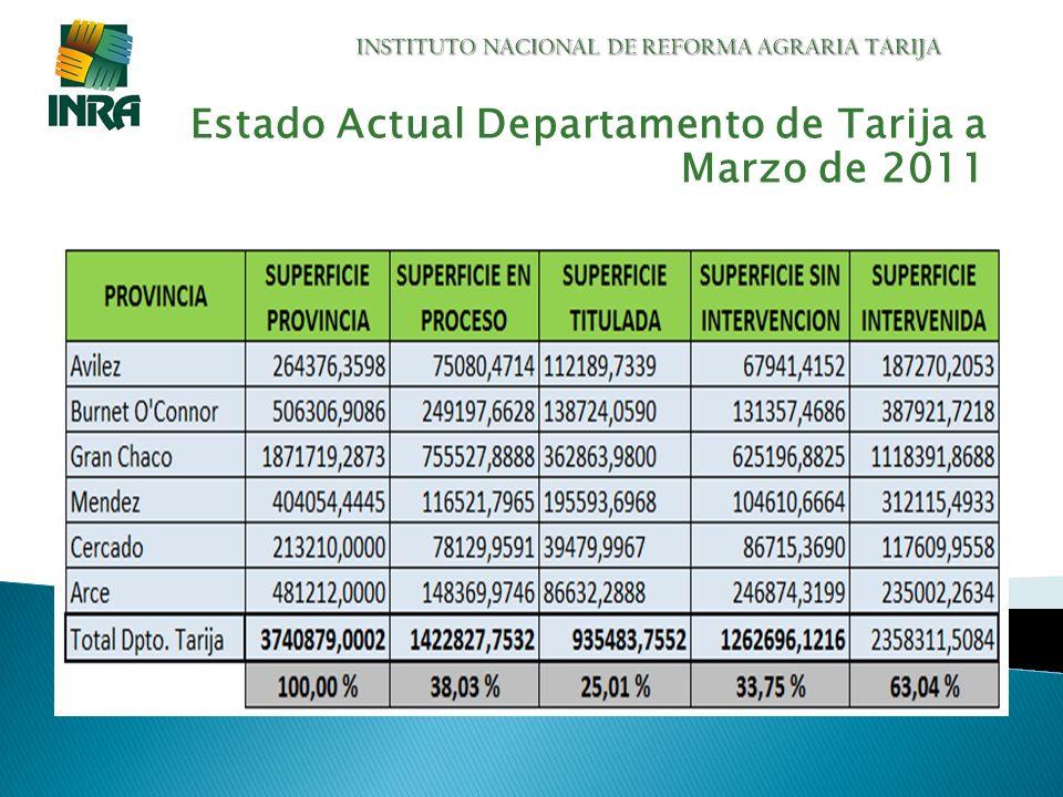 INSTITUTO NACIONAL DE REFORMA AGRARIA TARIJA