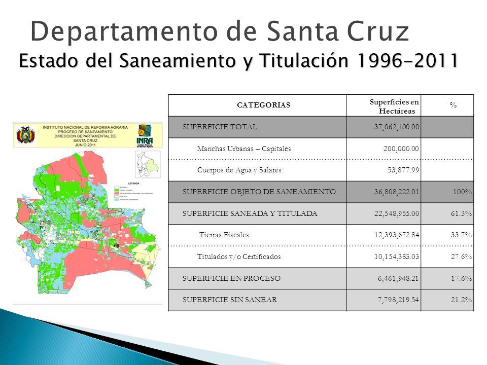Departamento de Santa Cruz