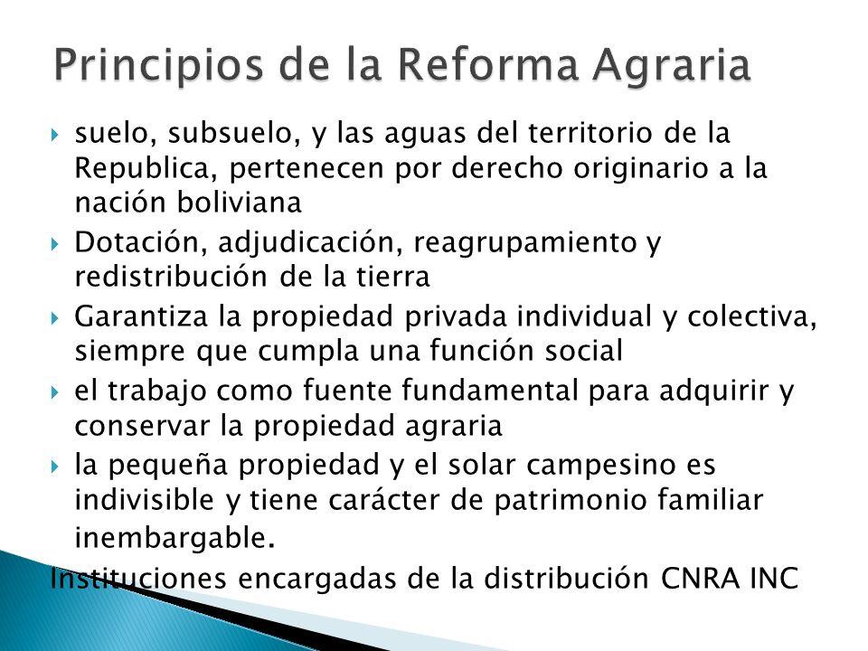 Principios de la Reforma Agraria