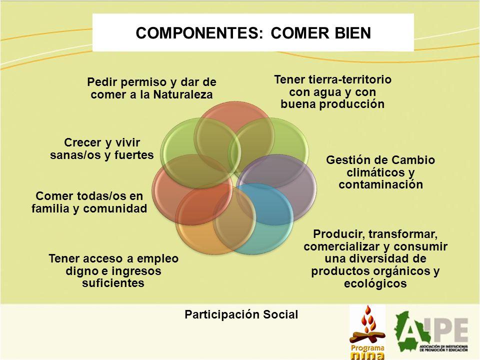COMPONENTES: COMER BIEN