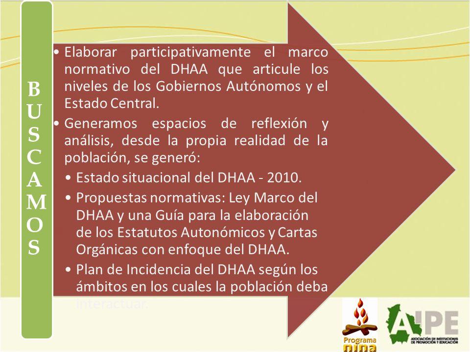 BUSCAMOS Elaborar participativamente el marco normativo del DHAA que articule los niveles de los Gobiernos Autónomos y el Estado Central.