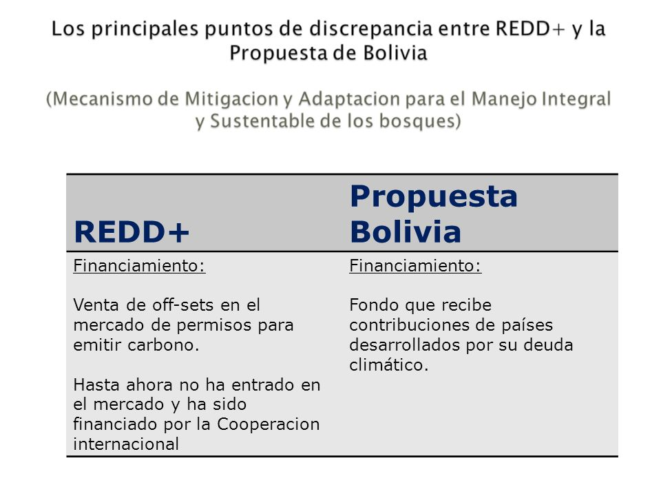 Propuesta Bolivia REDD+ Financiamiento: