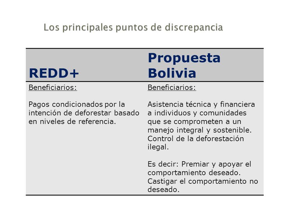 Propuesta Bolivia REDD+ Beneficiarios:
