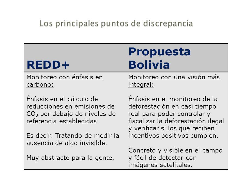 Propuesta Bolivia REDD+ Monitoreo con énfasis en carbono: