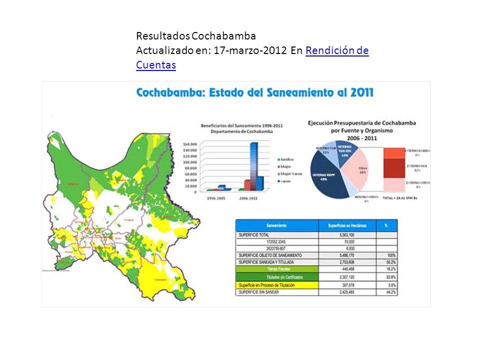Resultados Cochabamba