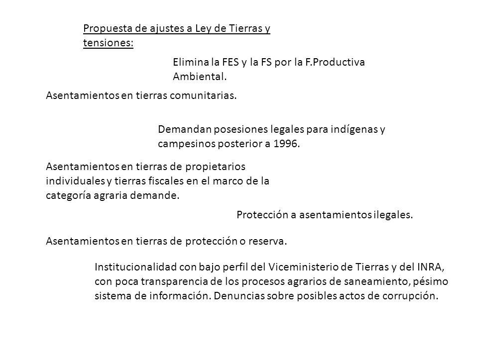 Propuesta de ajustes a Ley de Tierras y tensiones: