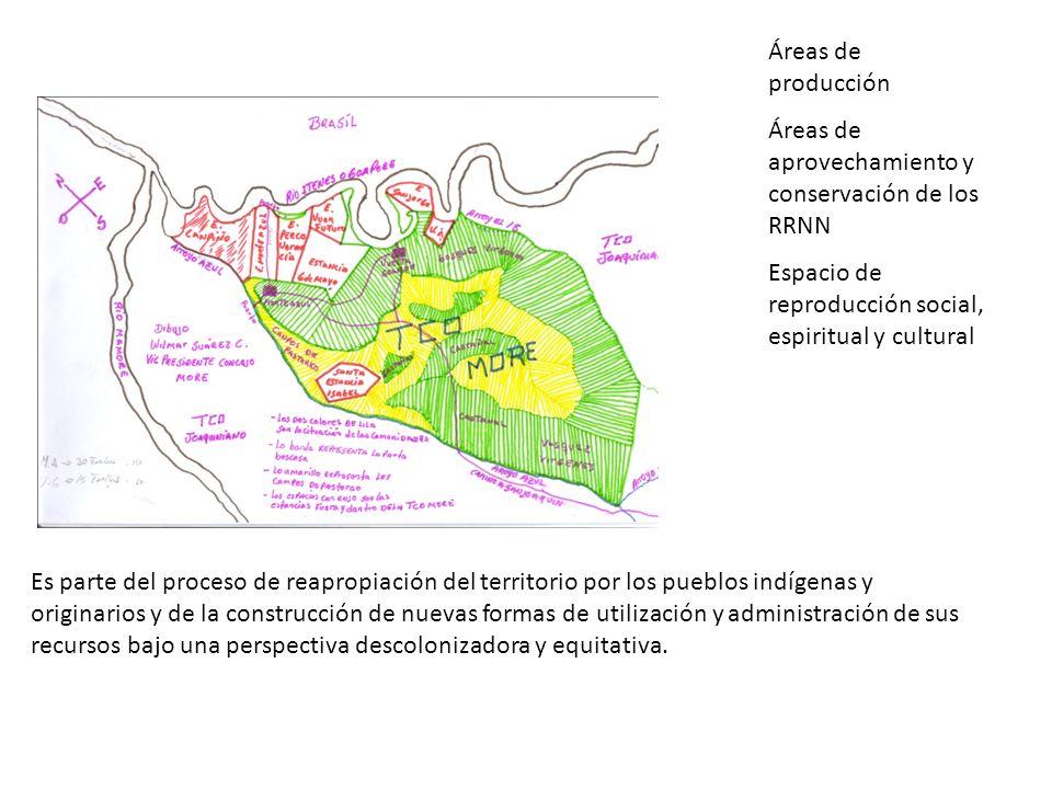 Áreas de producción Áreas de aprovechamiento y conservación de los RRNN. Espacio de reproducción social, espiritual y cultural.