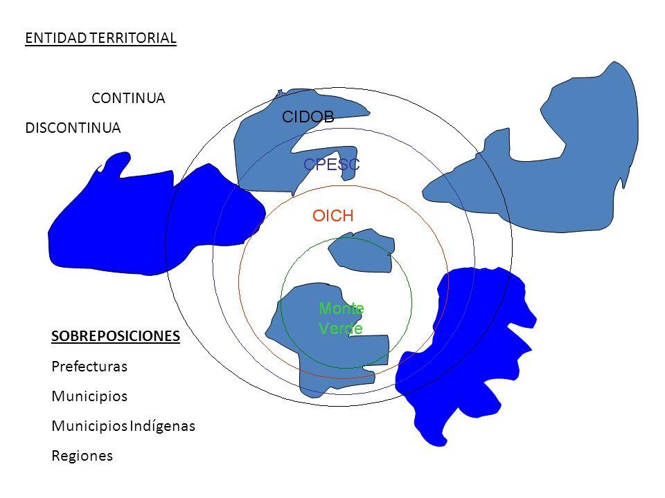 ENTIDAD TERRITORIALCONTINUA. DISCONTINUA. SOBREPOSICIONES. Prefecturas. Municipios. Municipios Indígenas.