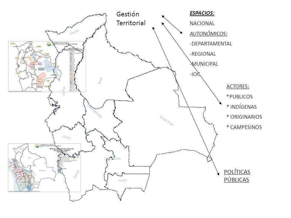Gestión Territorial POLÍTICAS PÚBLICAS ESPACIOS: NACIONAL AUTONÓMICOS:
