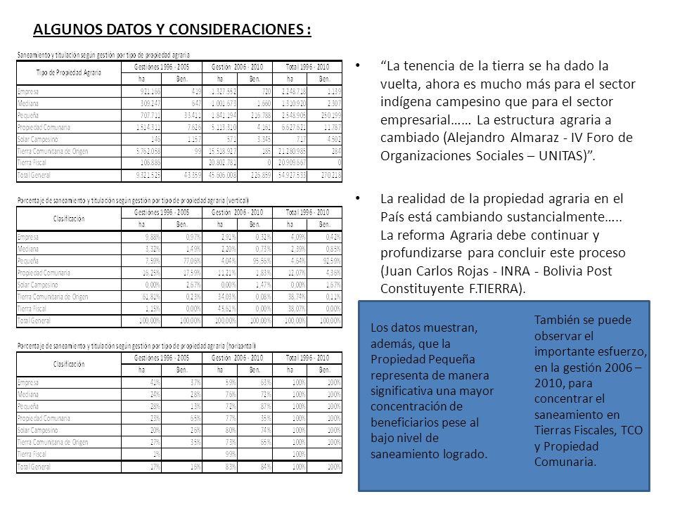ALGUNOS DATOS Y CONSIDERACIONES :