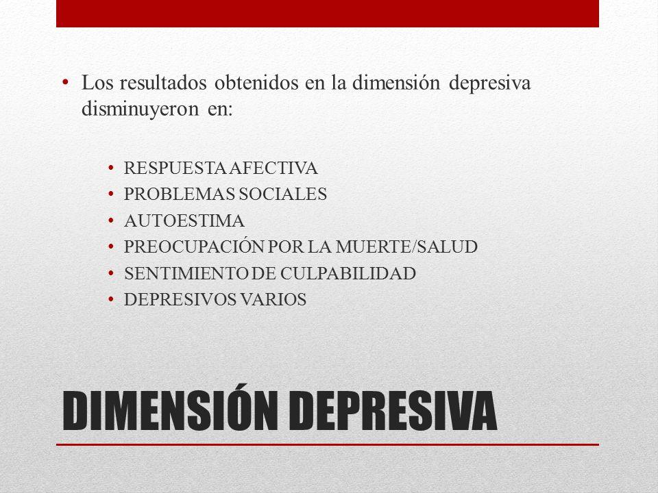 Los resultados obtenidos en la dimensión depresiva disminuyeron en: