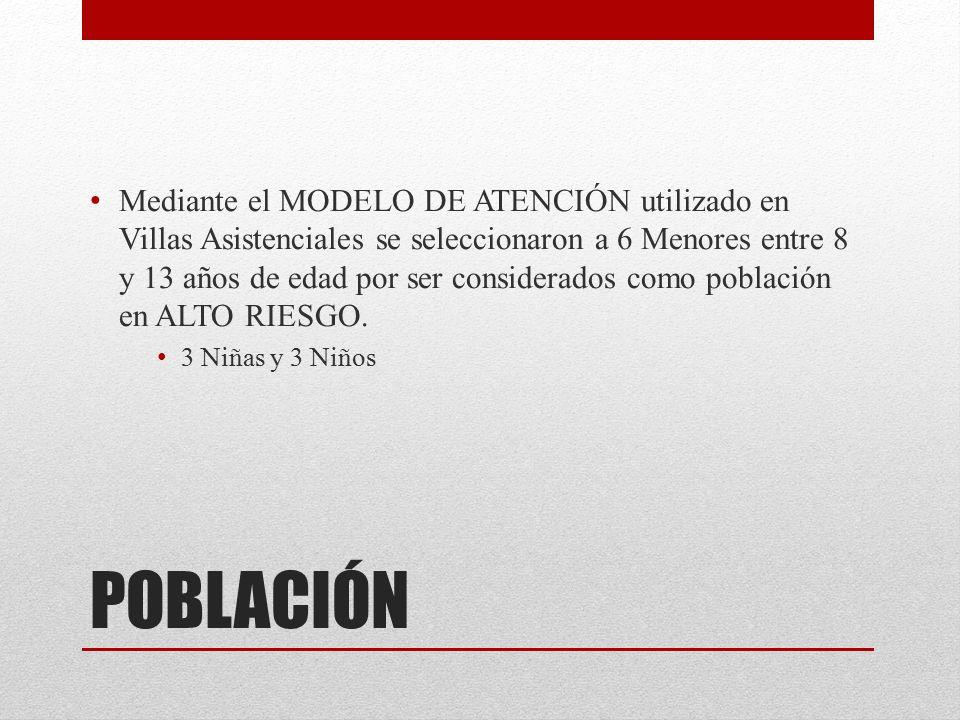 Mediante el MODELO DE ATENCIÓN utilizado en Villas Asistenciales se seleccionaron a 6 Menores entre 8 y 13 años de edad por ser considerados como población en ALTO RIESGO.