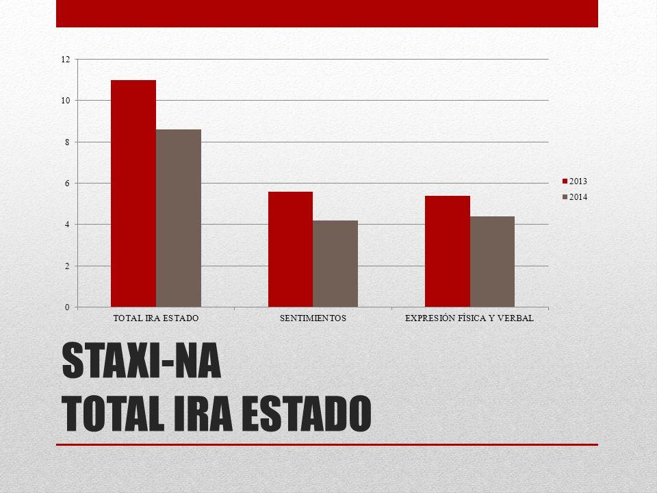 STAXI-NA TOTAL IRA ESTADO