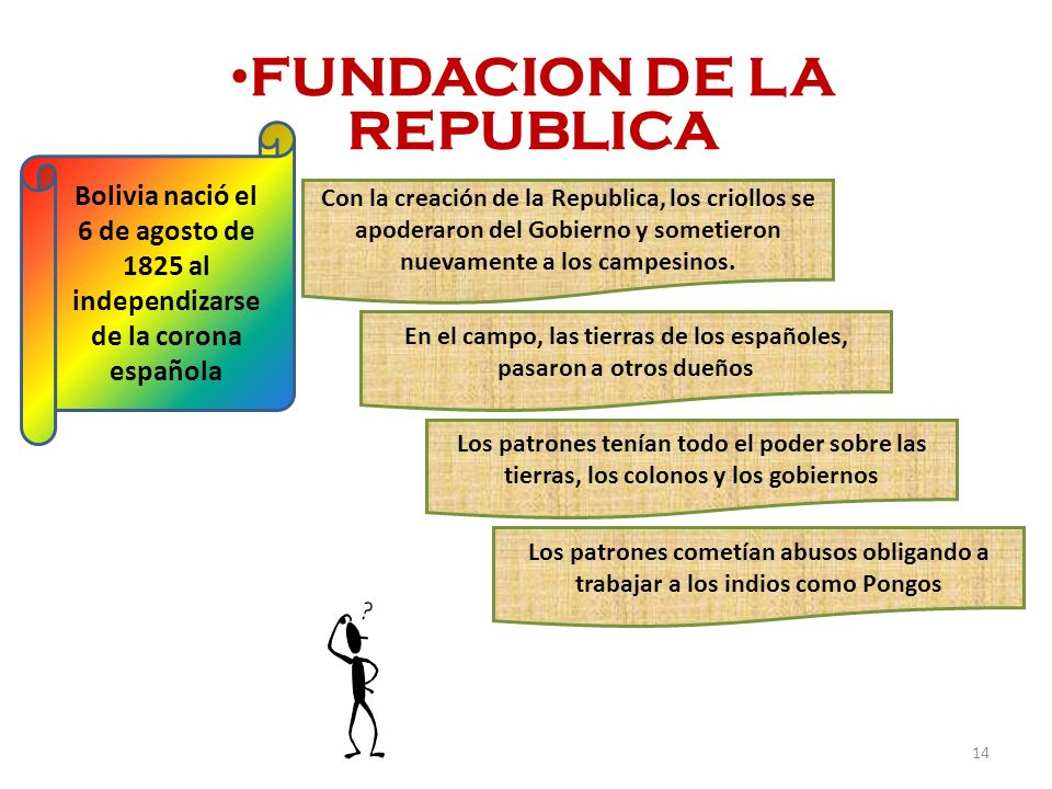 FUNDACION DE LA REPUBLICA