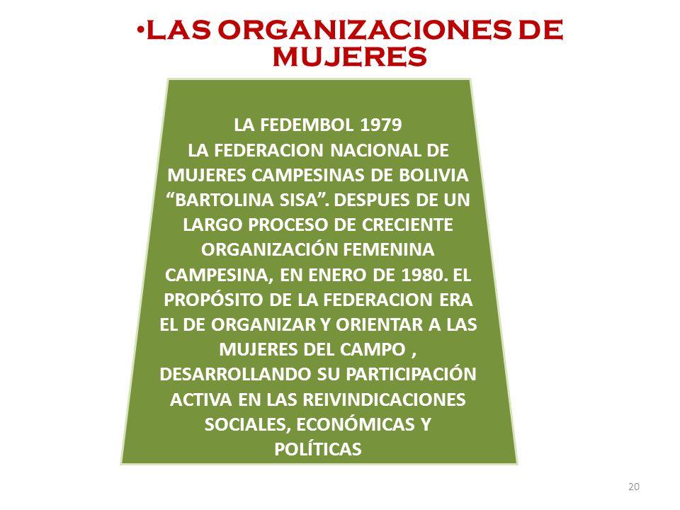 LAS ORGANIZACIONES DE MUJERES