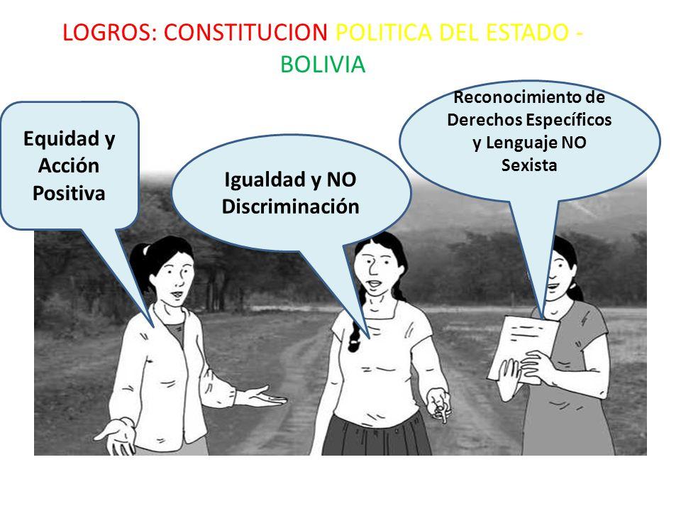 LOGROS: CONSTITUCION POLITICA DEL ESTADO - BOLIVIA