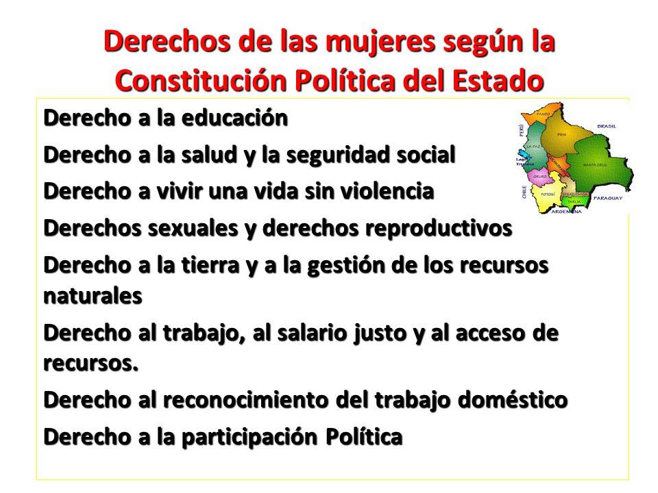 Derechos de las mujeres según la Constitución Política del Estado