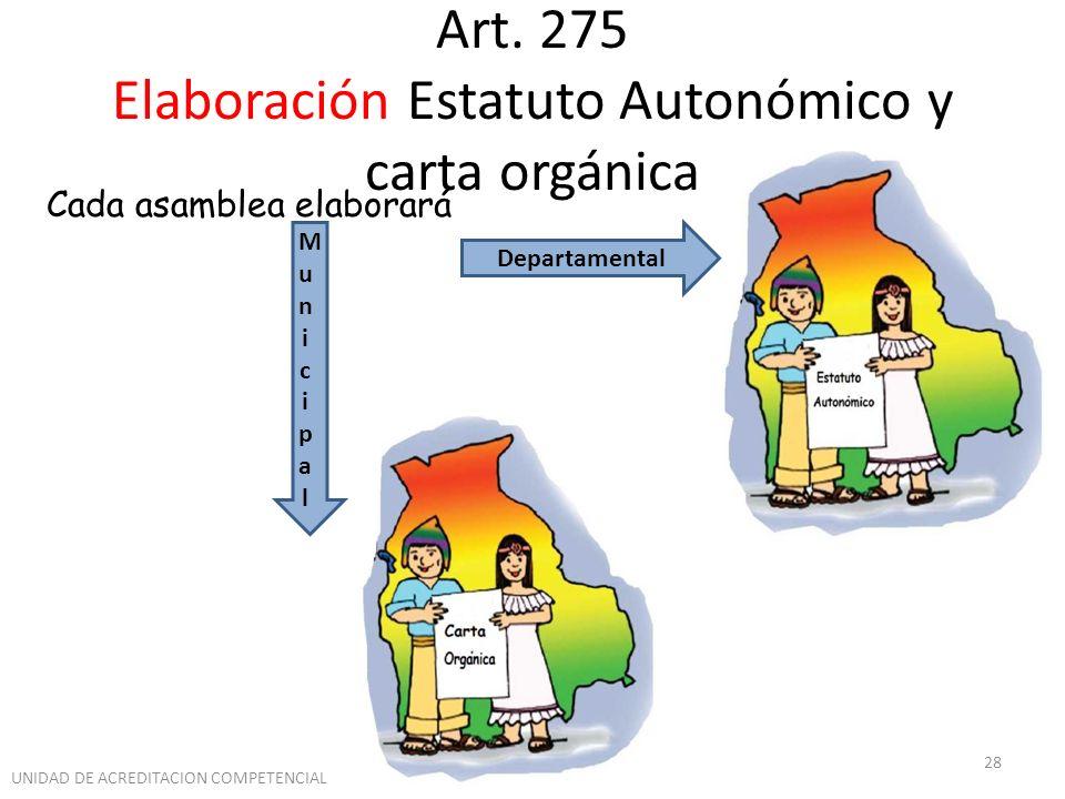 Art. 275 Elaboración Estatuto Autonómico y carta orgánica