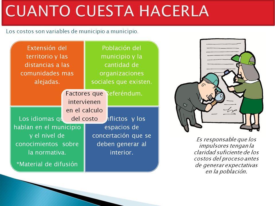 Los costos son variables de municipio a municipio.