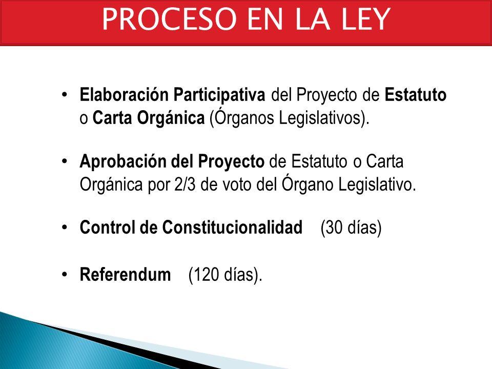 PROCESO EN LA LEY Elaboración Participativa del Proyecto de Estatuto o Carta Orgánica (Órganos Legislativos).
