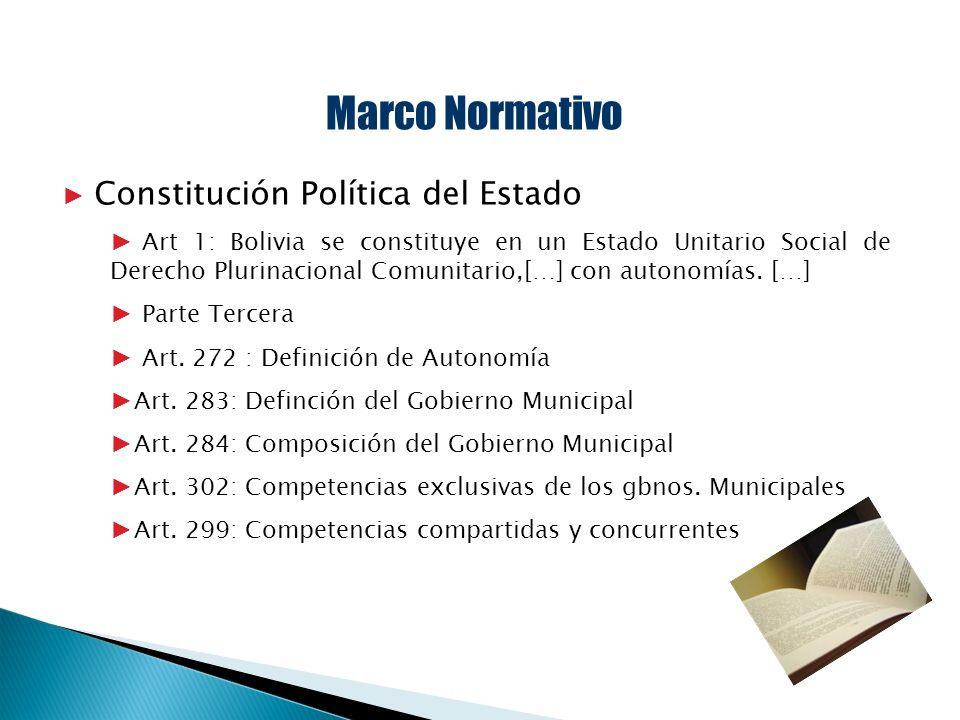 Marco Normativo Constitución Política del Estado