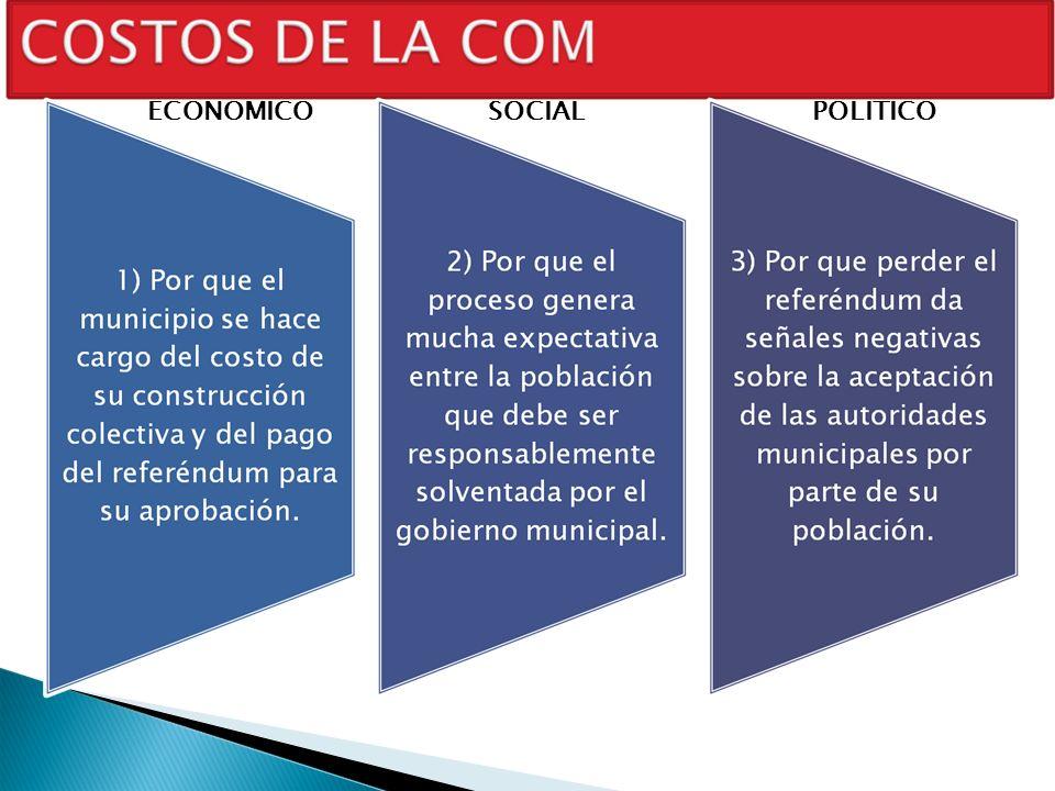 ECONOMICO SOCIAL POLITICO