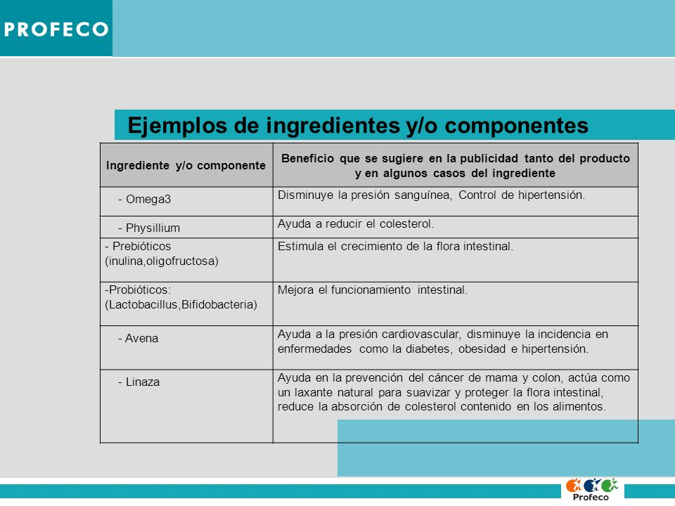 Ingrediente y/o componente