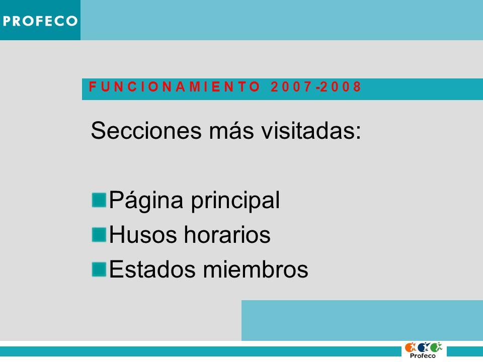Secciones más visitadas: Página principal Husos horarios