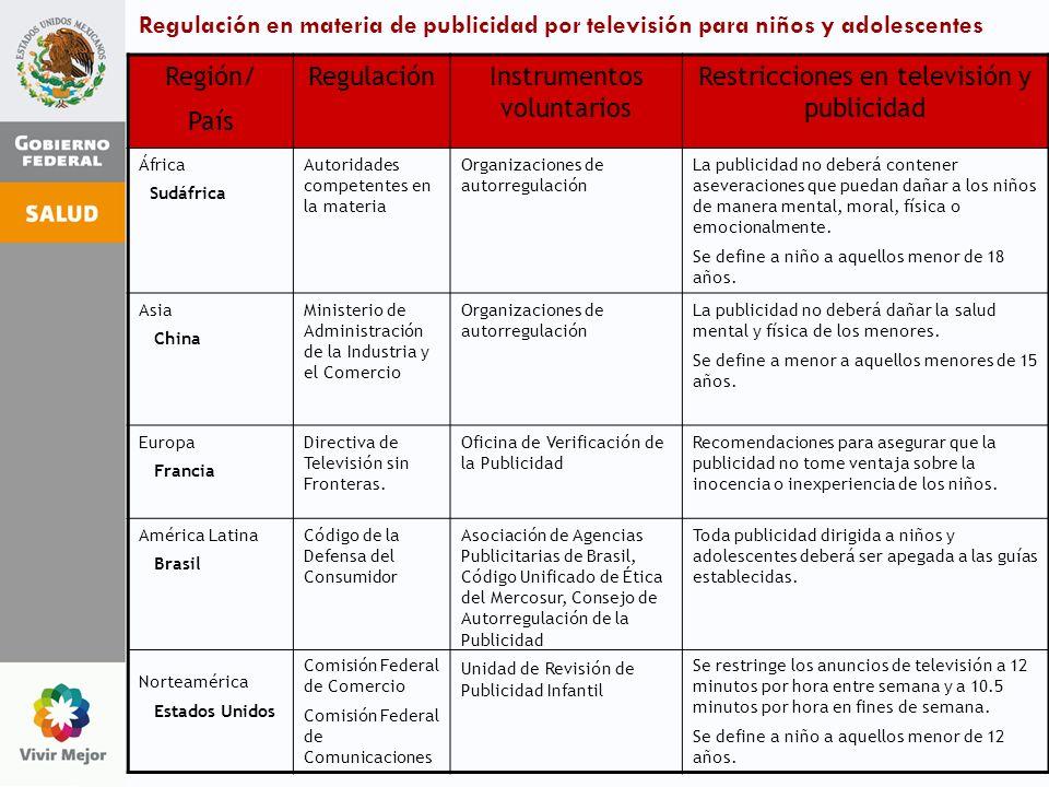 Instrumentos voluntarios Restricciones en televisión y publicidad