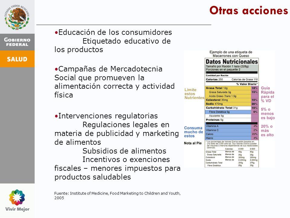 Otras acciones Educación de los consumidores Etiquetado educativo de los productos.