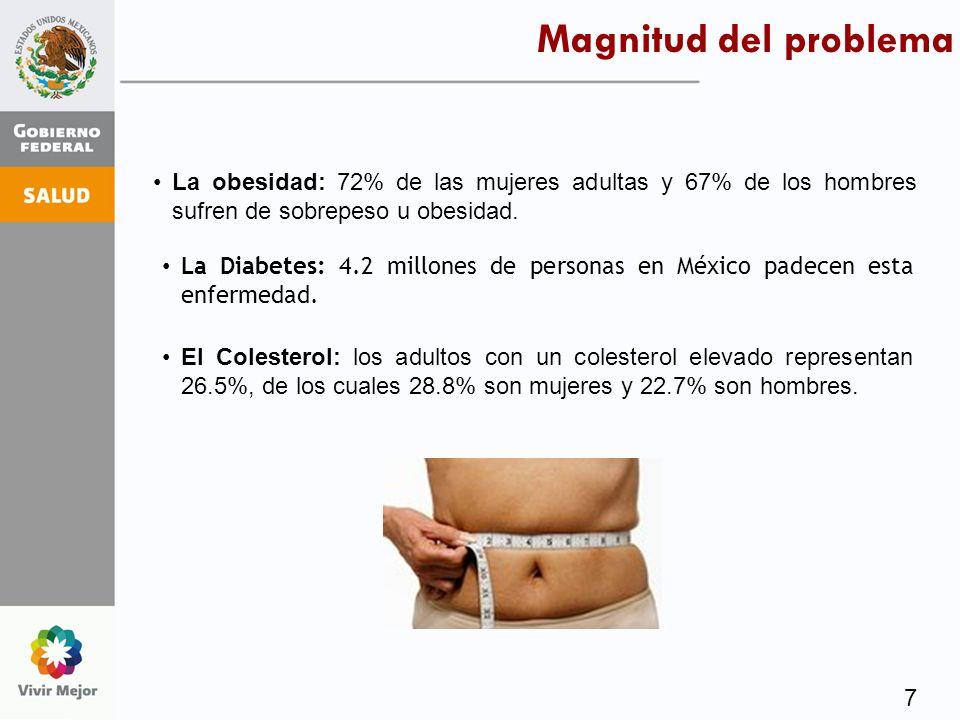 Magnitud del problema La obesidad: 72% de las mujeres adultas y 67% de los hombres sufren de sobrepeso u obesidad.