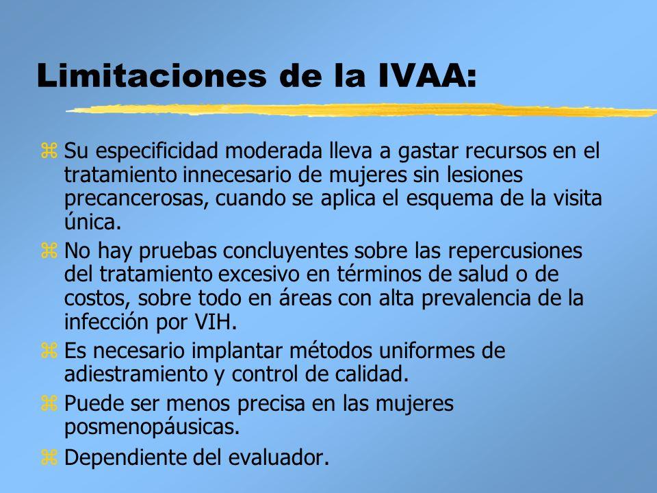 Limitaciones de la IVAA: