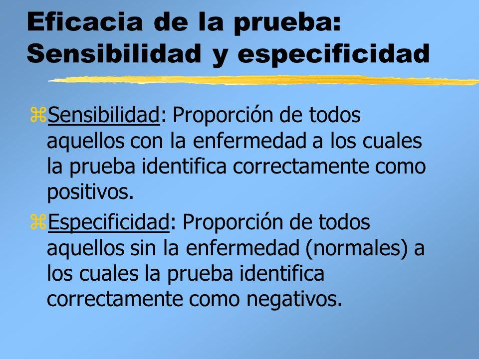 Eficacia de la prueba: Sensibilidad y especificidad