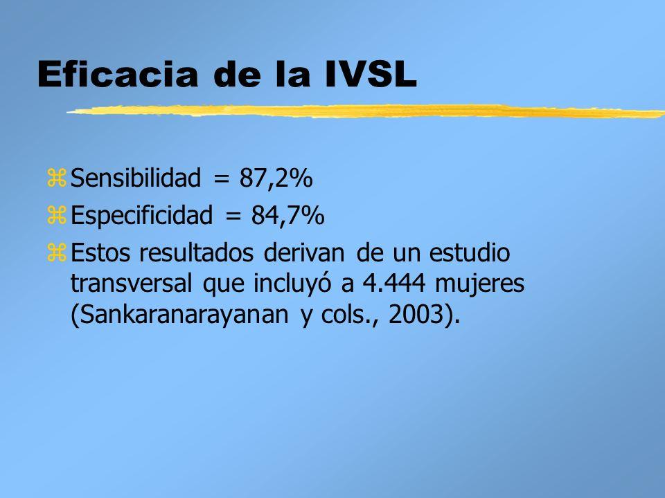 Eficacia de la IVSL Sensibilidad = 87,2% Especificidad = 84,7%